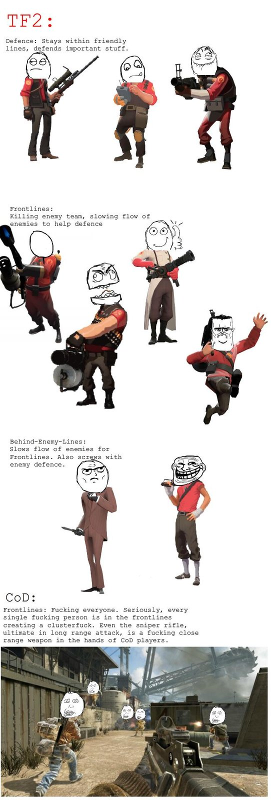 Team Fortress 2 vs. Call of Duty